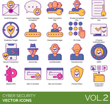 Line icons of cyber security and data protection, anonymity, password, privacy policy