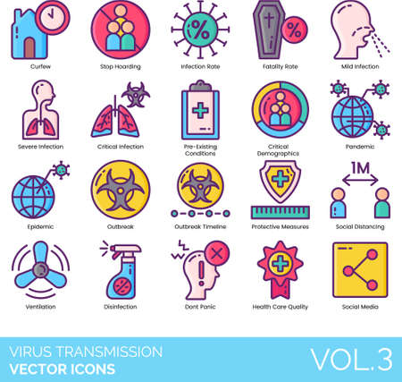 Line icons of virus transmission and prevention, outbreak, health safety protocol