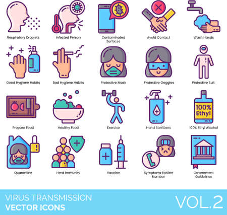 Line icons of virus transmission and prevention, health safety protocol, government guidelines