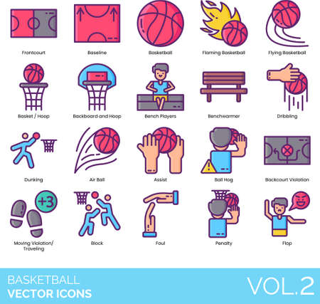 Line icons of basketball, backboard and hoop, basketball technique, rules, violation