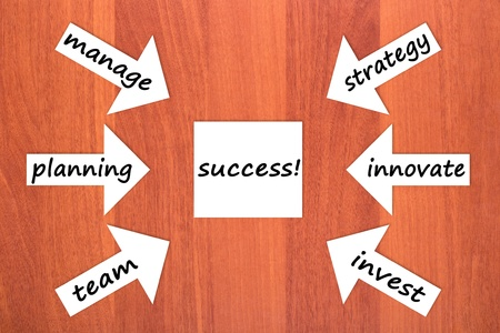 Six components of success on wood Stock Photo - 12075385