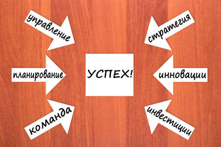Six components of success on wood. Russian Stock Photo - 12075391