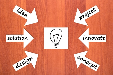 Six components of idea on wood Stock Photo - 12075387