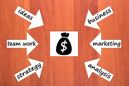 Six components of making money on wood Stock Photo - 12075390