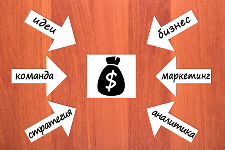 Six components of making money on wood. Russian Stock Photo - 12075389