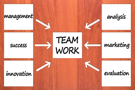 Six components TEAM WORK on wood Stock Photo - 12075375