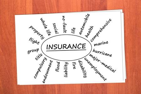 disability insurance: Vari tipi di assicurazione sul tavolo