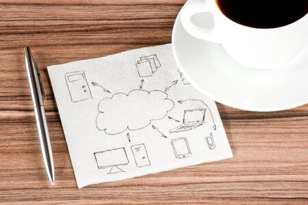 Computing cloud on a napkin and cup of coffee photo