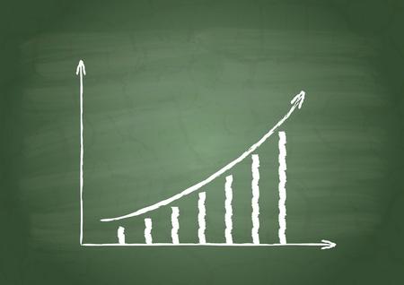flaw: Graph of growth on a green school board