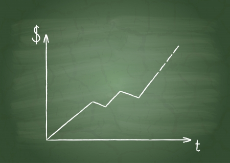 Graph of growth of money on a green school board Illustration