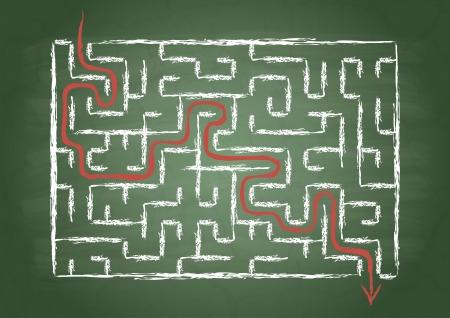 Maze on a green school board