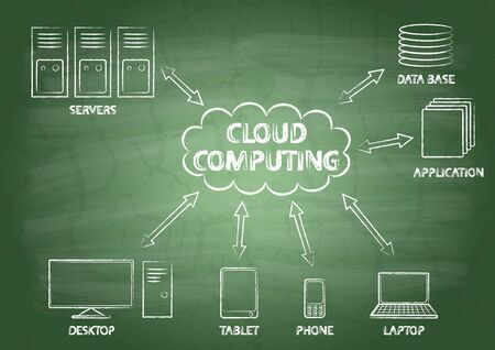 Cloud computing with the inscriptions on a school blackboard Vector