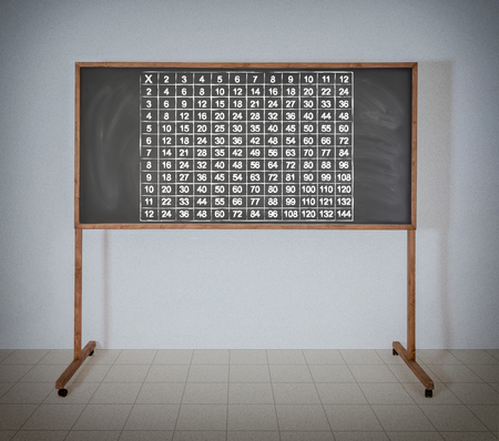 five to twelve: Multiplication table on a black school board Stock Photo