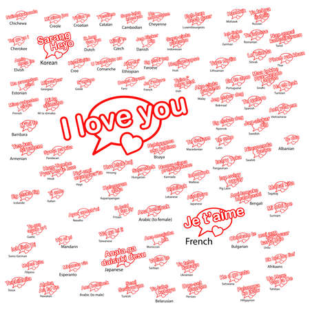 mariage: word i love you in different language and country, love concept. Illustration