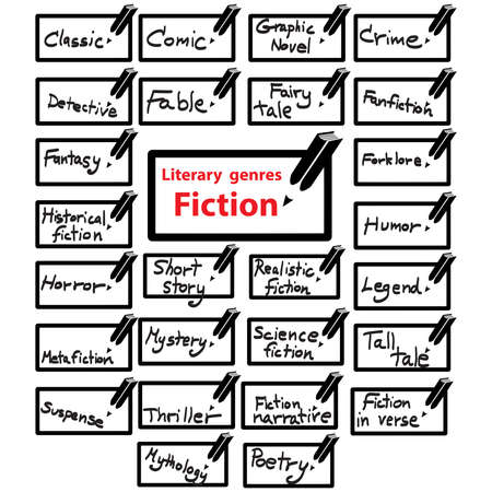 genres: vector icon of literary genres fiction, book. Illustration