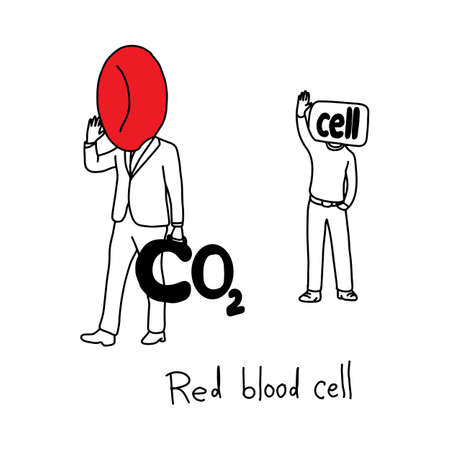 metaphor function of red blood cell to remove carbon dioxide from body cells vector illustration sketch hand drawn with black lines, isolated on white background. Education Medical concept. Illustration