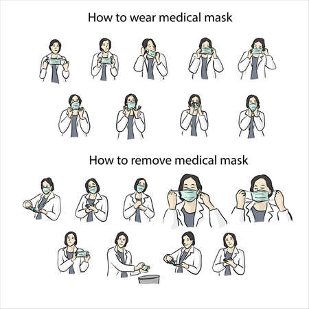 How to wear medical mask and How to remove medical mask properly vector illustration sketch doodle hand drawn with black lines isolated on white background
