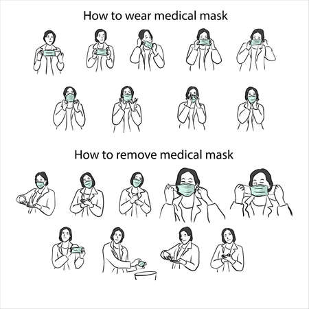 Steps by steps how to wear medical mask and how to remove medical mask vector illustration sketch doodle hand drawn with black lines isolated on white background