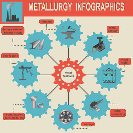ferrous metals: Metallurgical industry info graphics