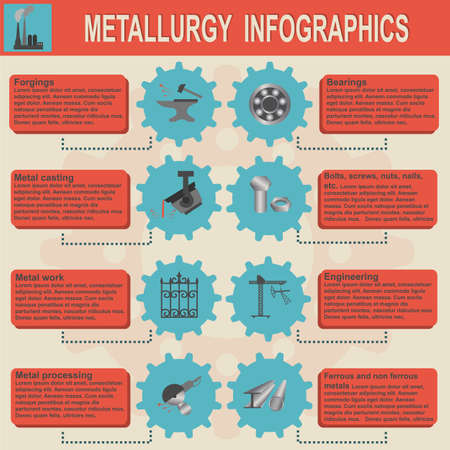 metallurgical: Metallurgical industry info graphics