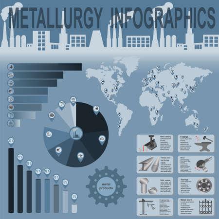 metallurgical: Metallurgical industry info graphics