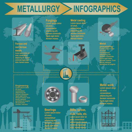 Metallurgical industry info graphics