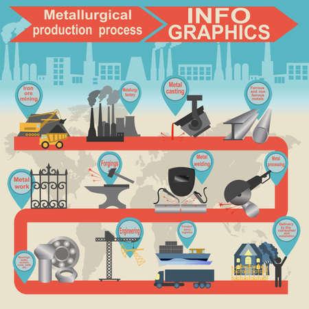 ferrous metals: Process metallurgical industry info graphics. Vector illustration