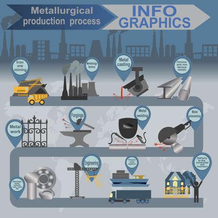 metallurgical: Process metallurgical industry info graphics. Vector illustration