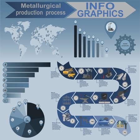 ferrous metals: Metallurgical industry info graphics. Vector illustration
