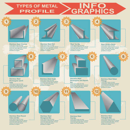 Types of metal profile, info graphics illustration Vector
