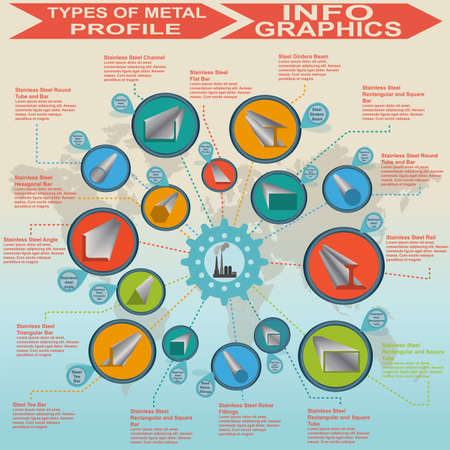 Types of metal profile, info graphics. illustration Vector