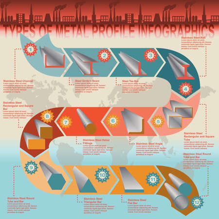 Types of metal profile, info graphics. illustration