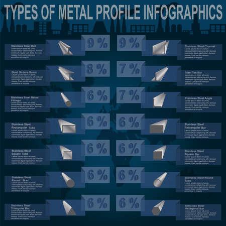 ferrous metals: Types of metal profile, info graphics. illustration