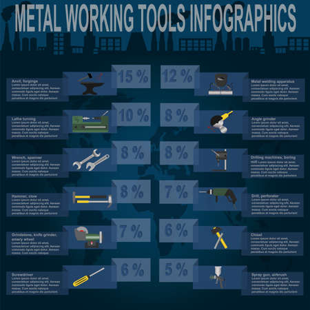 angle grinder: Set of metal working tools Infographics. Vector illustration