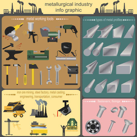 angle grinder: Set of metallurgy icons, metal working tools, steel profiles for creating your own industry infographics.