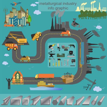 steel mill: Set of metallurgy icons, metal working tools, steel profiles for creating your own industry infographics.
