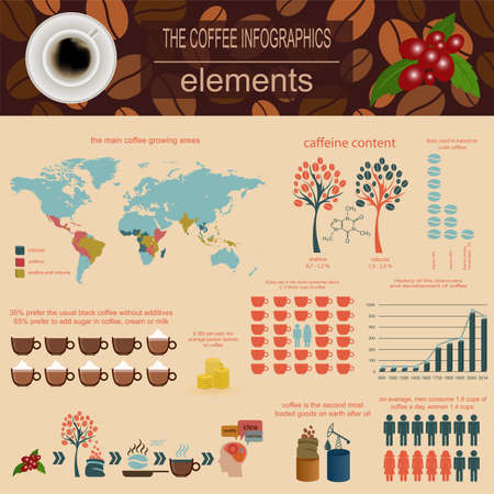 The coffee infographics, set elements for creating your own infographic.  Vector