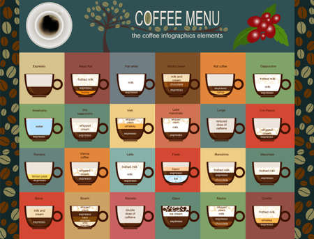 glace: The coffee menu infographics, set elements for creating your own infographic.