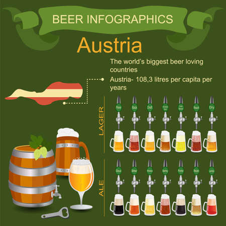 Beer infographics. The worlds biggest beer loving country - Austria. Vector illustration Illustration