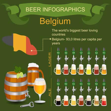bitter: Beer infographics. The worlds biggest beer loving country - Belgium. Vector illustration