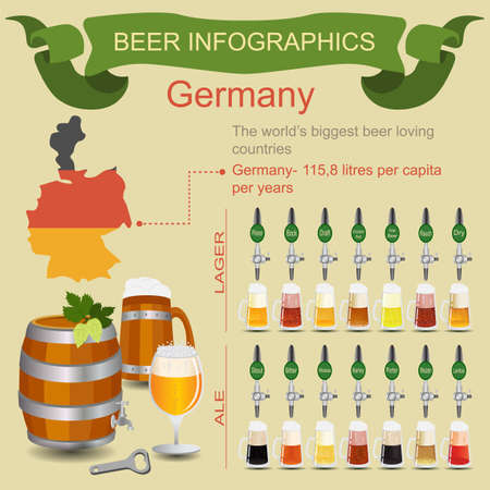 Beer infographics. The worlds biggest beer loving country - Germany. Vector illustration Vector