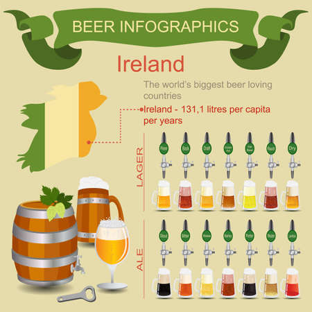 porter: Beer infographics. The worlds biggest beer loving country - Ireland. Vector illustration Illustration