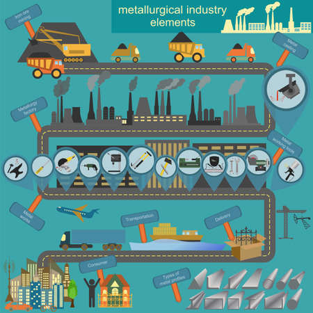 steel industry: Set of metallurgy icons, metal working tools; steel profiles for creating your own industry infographics. Vector illustration
