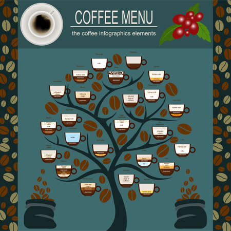 The coffee menu infographics, set elements for creating your own infographic. Vector illustration Vector