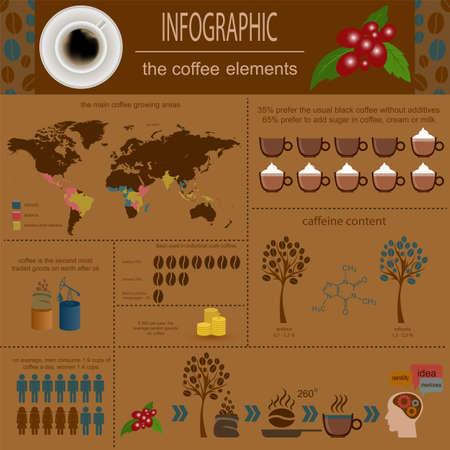 Die Kaffeeinfografiken, Mengenelemente für die Erstellung eigener Infografik. Vektor-Illustration Vektorgrafik