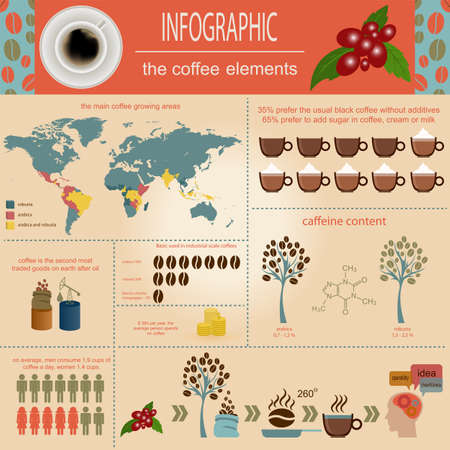 The coffee infographics, set elements for creating your own infographic. Vector illustration