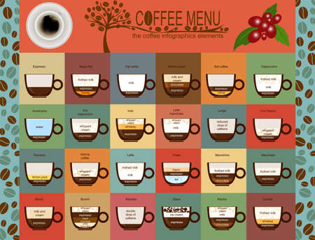 glace: The coffee menu infographics, set elements for creating your own infographic. Vector illustration