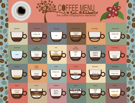 The coffee menu infographics, set elements for creating your own infographic.  Vector