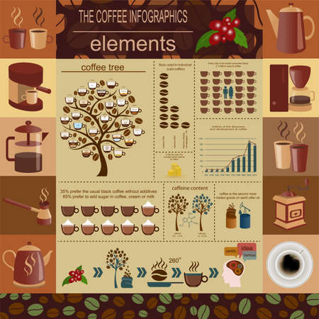 The coffee infographics, set elements for creating your own infographic. Vector illustration Vector