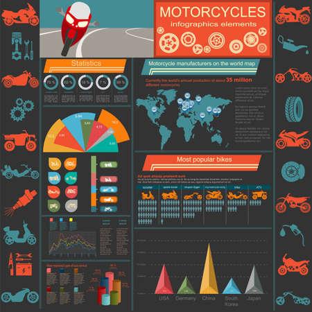 road ring: Set of motorcycles elements, transportation infographics illustration